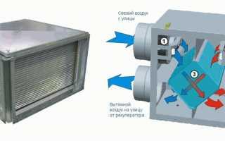 Приточная вентиляция с рекуперацией тепла