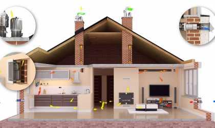 Устройство вентиляции в частном доме: для чего нужна и как делают