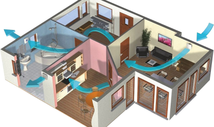 Расчёт параметров домашнего воздухообмена